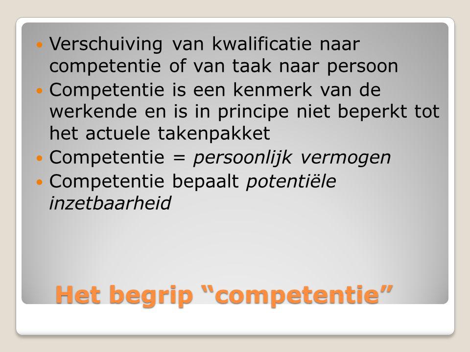 Het begrip competentie Het begrip competentie  competentie is geen 'catalogus' van kennis, vaardigheden en houdingen  competentie is een meer holistische benadering, het vermogen om een set kennis, houdingen en vaardigheden te benutten om concrete activiteiten op adequate wijze te verrichten  competenties zijn actieprogramma's om op succesvolle wijze om te gaan met een taak en bijhorende contradicties en veranderingen in het werkproces