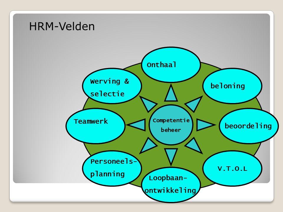 HRM-Velden Onthaal beloning beoordeling Competentie beheer V.T.O.L Werving & selectie Teamwerk Personeels- planning Loopbaan- ontwikkeling
