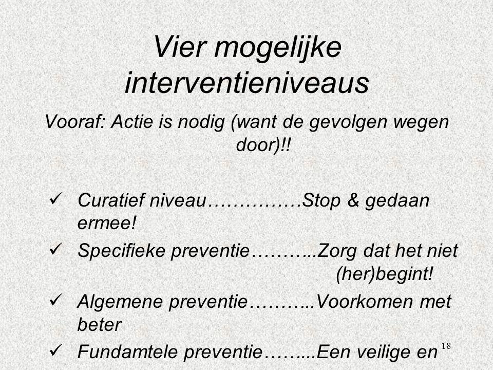 18 Vier mogelijke interventieniveaus Vooraf: Actie is nodig (want de gevolgen wegen door)!!  Curatief niveau……………Stop & gedaan ermee!  Specifieke pr