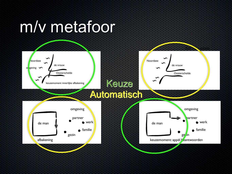 m/v metafoor m/v metafoor Automatisch Keuze