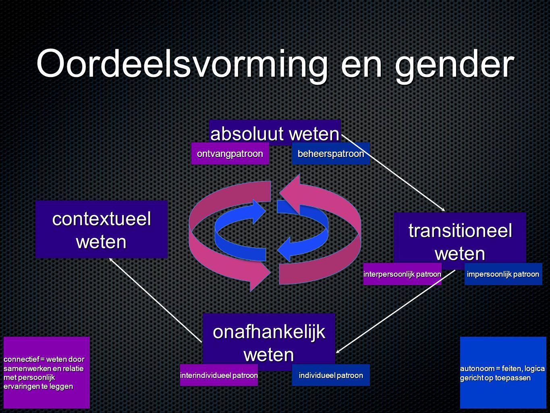 Oordeelsvorming en gender absoluut weten transitioneel weten onafhankelijk weten contextueel weten beheerspatroonbeheerspatroonontvangpatroonontvangpa