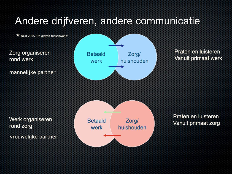 Andere drijfveren, andere communicatie