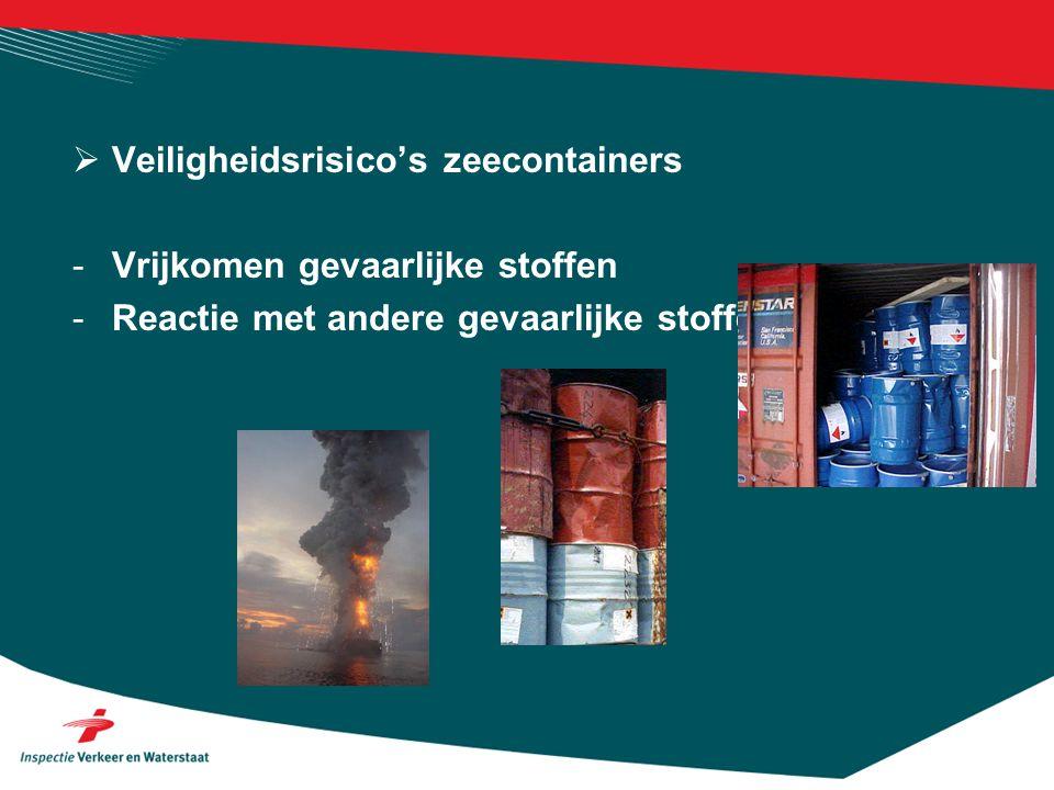  Veiligheidsrisico's zeecontainers -Vrijkomen gevaarlijke stoffen -Reactie met andere gevaarlijke stoffen