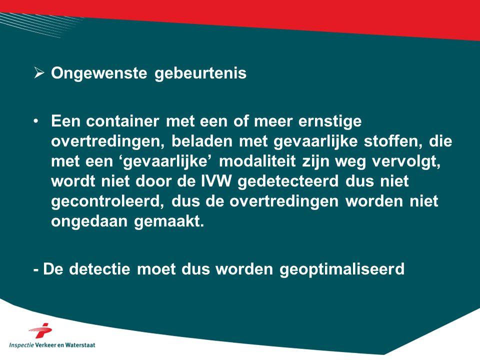  Ongewenste gebeurtenis •Een container met een of meer ernstige overtredingen, beladen met gevaarlijke stoffen, die met een 'gevaarlijke' modaliteit zijn weg vervolgt, wordt niet door de IVW gedetecteerd dus niet gecontroleerd, dus de overtredingen worden niet ongedaan gemaakt.