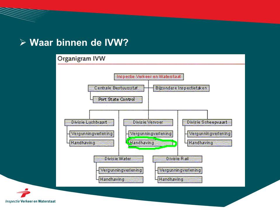  Waar binnen de IVW?