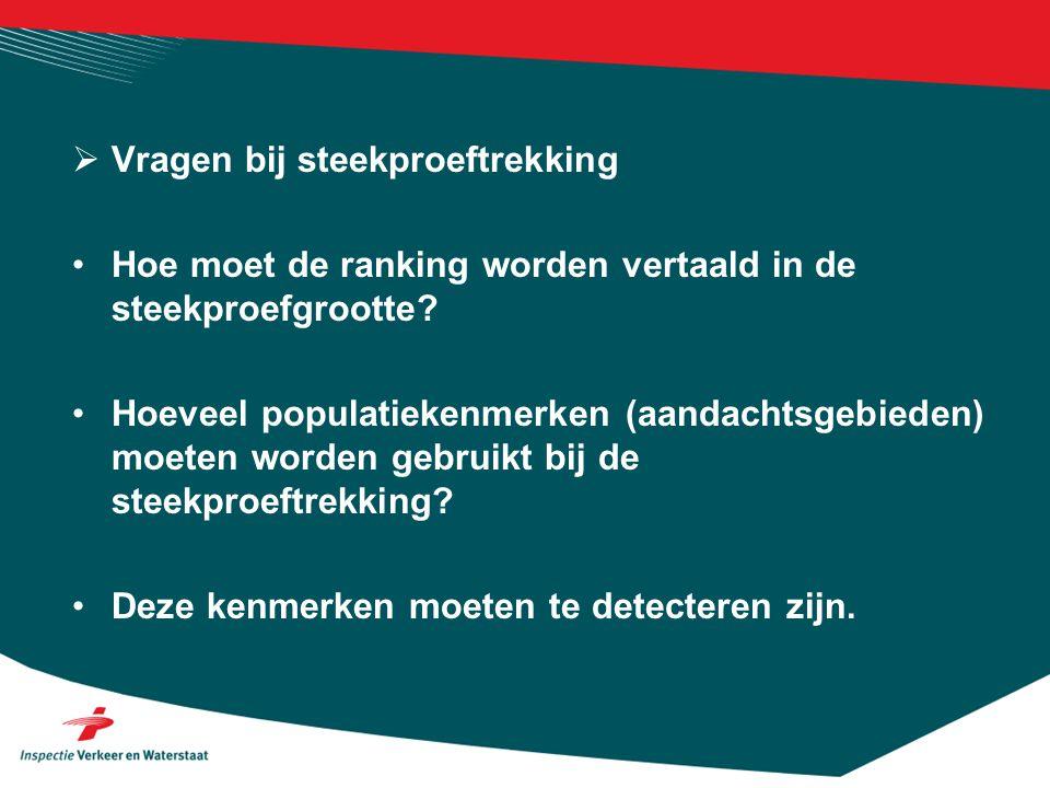  Vragen bij steekproeftrekking •Hoe moet de ranking worden vertaald in de steekproefgrootte.