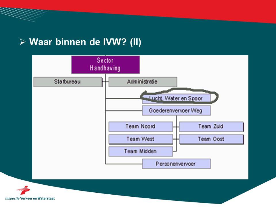  Waar binnen de IVW? (II)