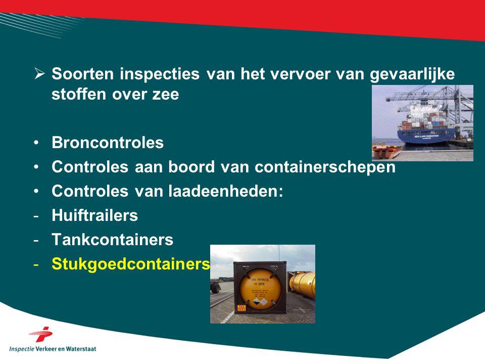  Stukgoedcontainers met gevaarlijke stoffen: kengetallen -Per jaar verladen in Nederlandse zeehavens: ong.