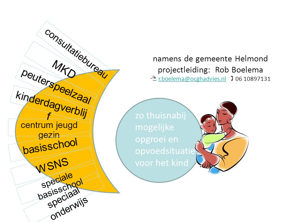 Ontwikkelen binnen de kaders •Kantelingen verzorgingsstaat: –Onderwijs en jeugdzorg = twee werelden –Transformatie en transitie = lastig •Rijk: mogelijkheden tot experimenten; leren door te doen •Financiële ruimte is beperkt, dus leren zoveel mogelijk met gesloten beurs •Werkgebied: Helmond (en Peelgemeenten) •Looptijd project: twee jaar ( 5-2012 tot 6-2014)