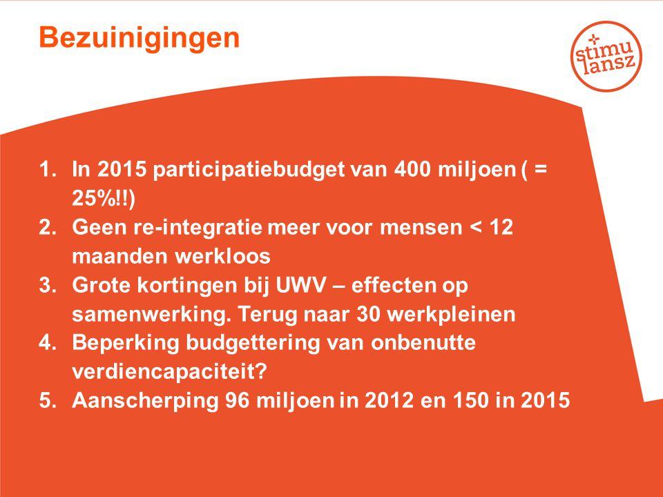 Bezuinigingen 1.In 2015 participatiebudget van 400 miljoen ( = 25%!!) 2.Geen re-integratie meer voor mensen < 12 maanden werkloos 3.Grote kortingen bi
