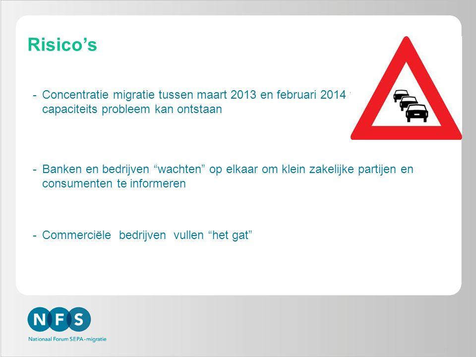 11 Risico's -Concentratie migratie tussen maart 2013 en februari 2014 waardoor capaciteits probleem kan ontstaan -Banken en bedrijven wachten op elkaar om klein zakelijke partijen en consumenten te informeren -Commerciële bedrijven vullen het gat