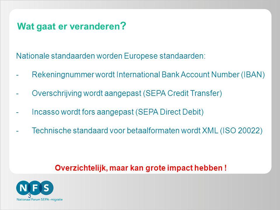 3 Wat gaat er veranderen ? Nationale standaarden worden Europese standaarden: -Rekeningnummer wordt International Bank Account Number (IBAN) -Overschr
