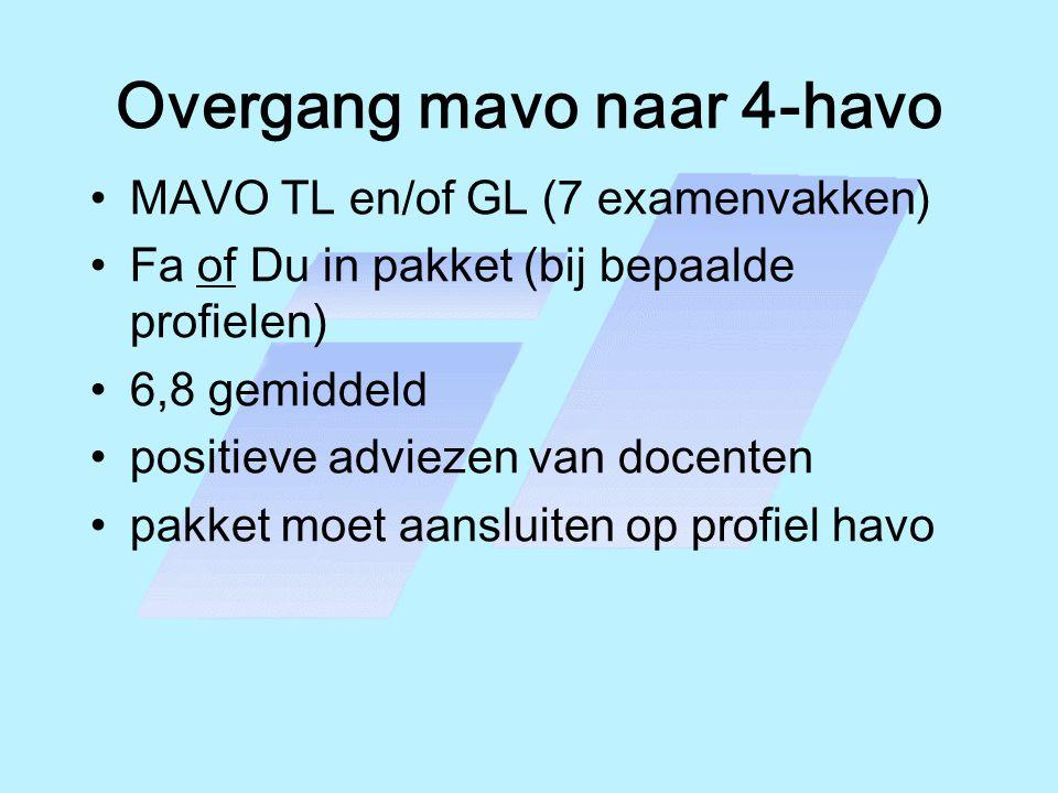 Overgang mavo naar 4-havo •MAVO TL en/of GL (7 examenvakken) •Fa of Du in pakket (bij bepaalde profielen) •6,8 gemiddeld •positieve adviezen van docen