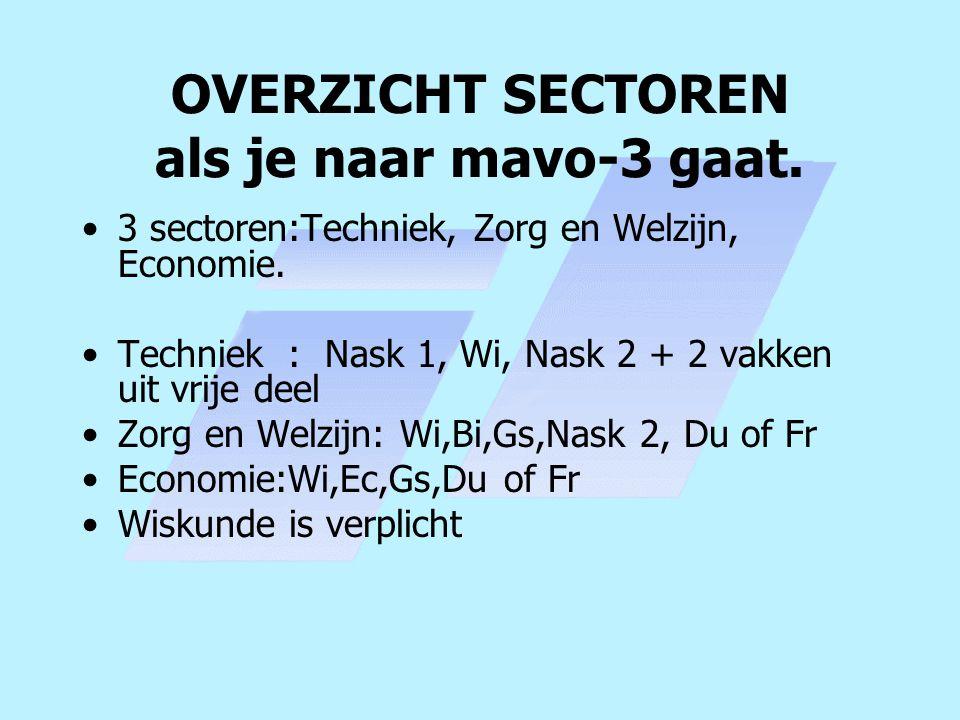 OVERZICHT SECTOREN als je naar mavo-3 gaat. •3 sectoren:Techniek, Zorg en Welzijn, Economie. •Techniek : Nask 1, Wi, Nask 2 + 2 vakken uit vrije deel