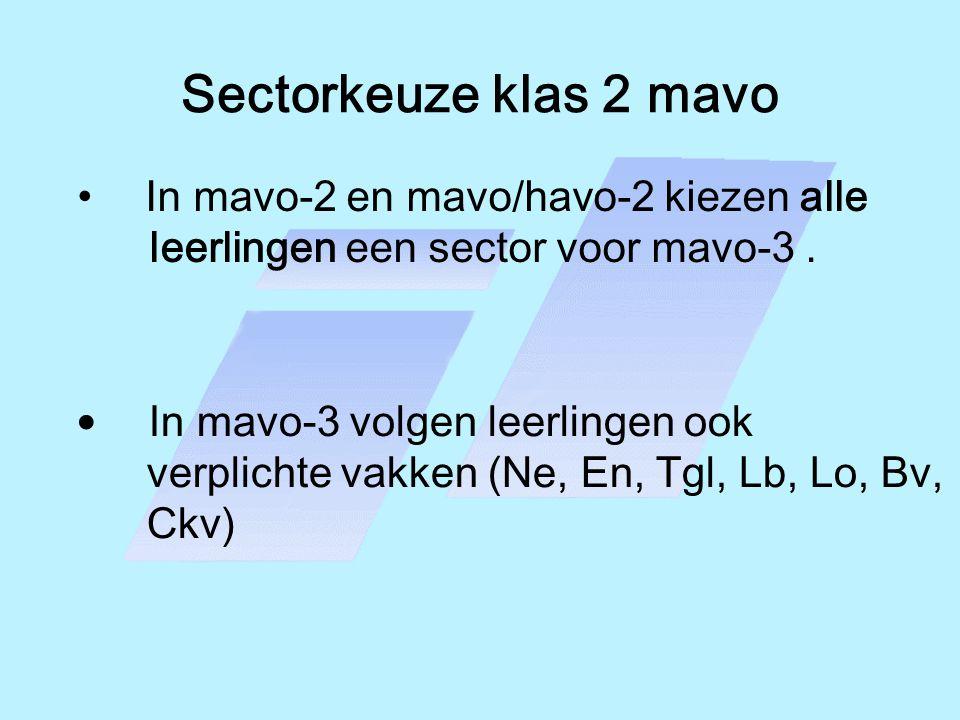 Sectorkeuze klas 2 mavo • In mavo-2 en mavo/havo-2 kiezen alle leerlingen een sector voor mavo-3. • In mavo-3 volgen leerlingen ook verplichte vakken