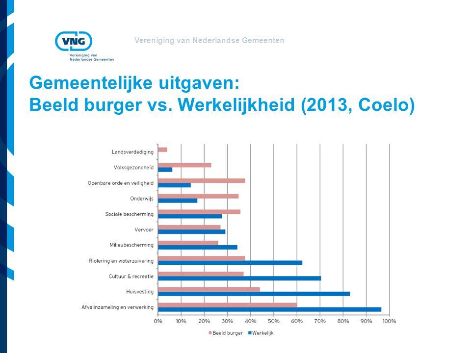 Vereniging van Nederlandse Gemeenten Gemeentelijke uitgaven: Beeld burger vs. Werkelijkheid (2013, Coelo)