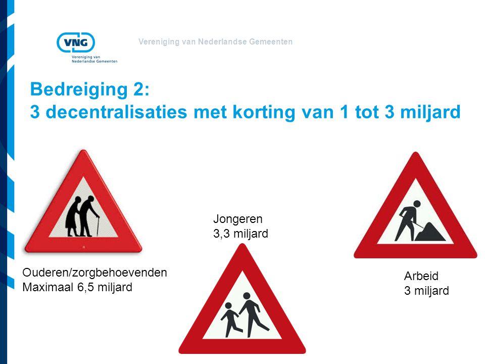 Vereniging van Nederlandse Gemeenten Bedreiging 2: 3 decentralisaties met korting van 1 tot 3 miljard Ouderen/zorgbehoevenden Maximaal 6,5 miljard Jon