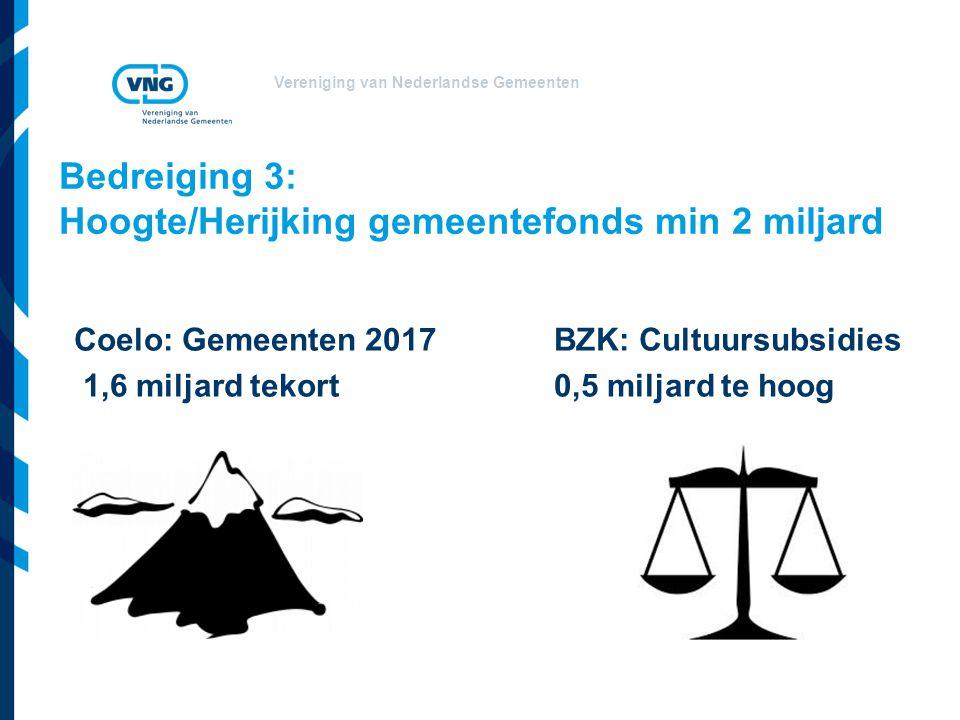 Vereniging van Nederlandse Gemeenten Bedreiging 3: Hoogte/Herijking gemeentefonds min 2 miljard Coelo: Gemeenten 2017 BZK: Cultuursubsidies 1,6 miljar