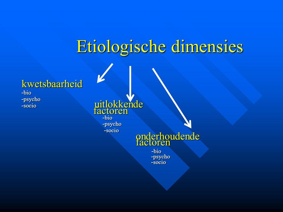Etiologische dimensies kwetsbaarheid-bio-psycho -socio uitlokkende factoren factoren -bio -bio -psycho -psycho -socio -socio onderhoudende onderhouden