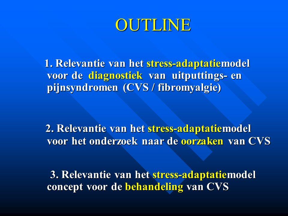 Continuum van stressgerelateerde uitputtings- en pijnsyndromen spanning overspanning burnout burnout depressie/angst  somatische trigger  somatische trigger CVS / fibromyalgie .