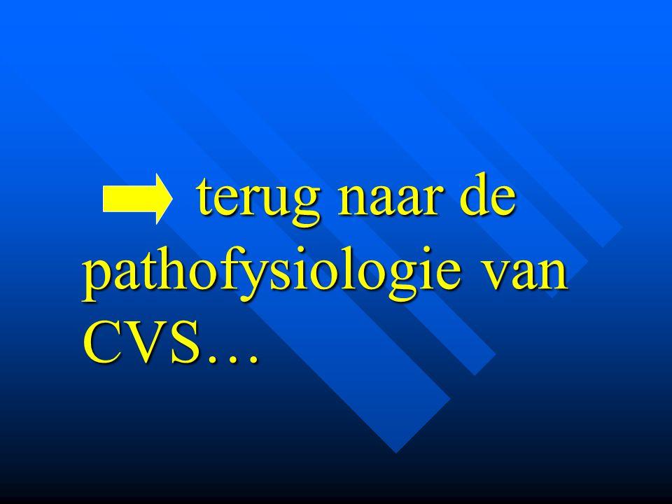 terug naar de pathofysiologie van CVS… terug naar de pathofysiologie van CVS…