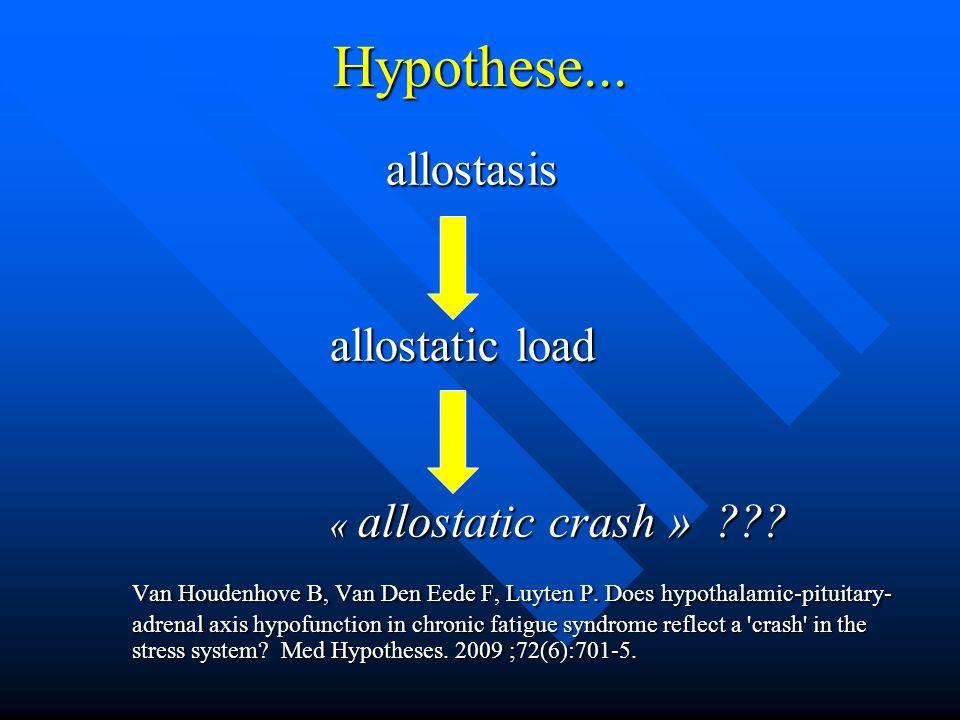 Hypothese... allostasis allostasis allostatic load allostatic load « allostatic crash » ??? « allostatic crash » ??? Van Houdenhove B, Van Den Eede F,