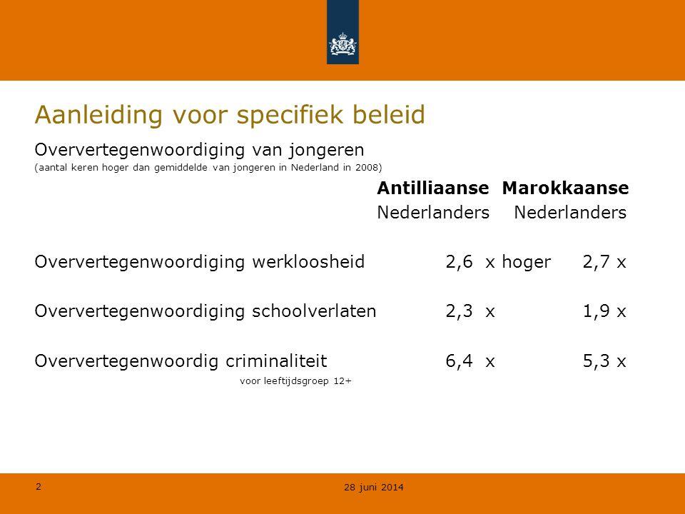 2 Aanleiding voor specifiek beleid Oververtegenwoordiging van jongeren (aantal keren hoger dan gemiddelde van jongeren in Nederland in 2008) Antilliaanse MarokkaanseNederlanders Oververtegenwoordiging werkloosheid 2,6 x hoger2,7 x Oververtegenwoordiging schoolverlaten2,3 x 1,9 x Oververtegenwoordig criminaliteit 6,4 x5,3 x voor leeftijdsgroep 12+ 28 juni 2014