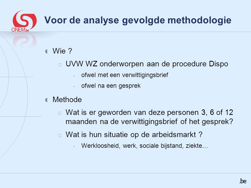 Voor de analyse gevolgde methodologie  Wie .