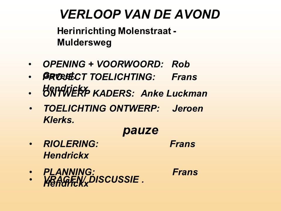 VERLOOP VAN DE AVOND Herinrichting Molenstraat - Muldersweg •PROJECT TOELICHTING: Frans Hendrickx •TOELICHTING ONTWERP: Jeroen Klerks.