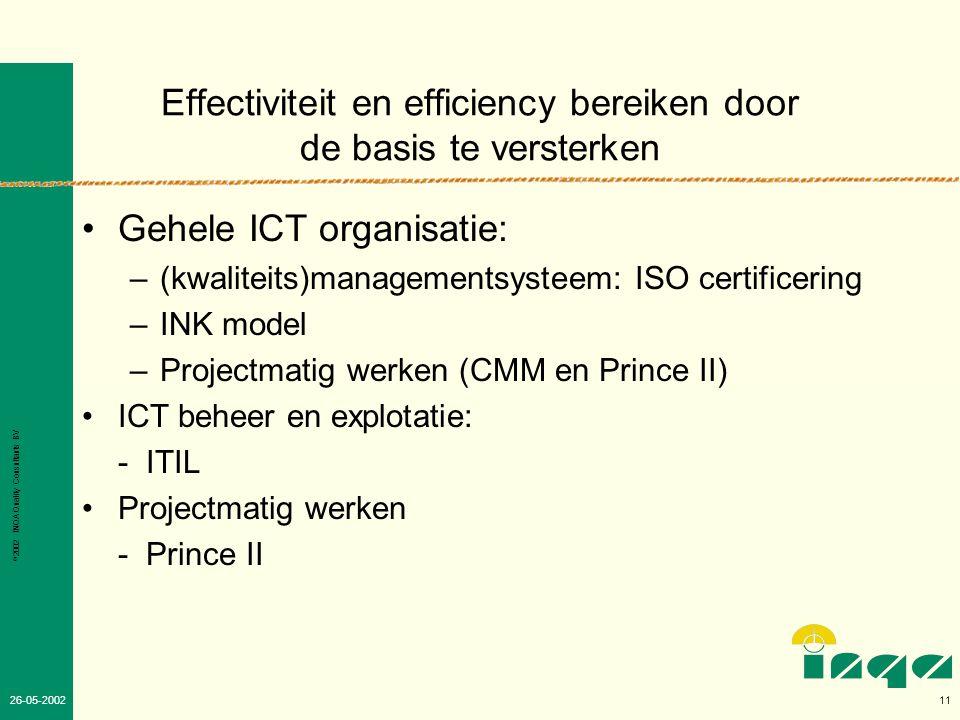 © 2002 INQA Quality Consultants BV 10 26-05-2002 Effectiviteit •Juiste (kwaliteits)doelen SMART –ICT beleid afgestemd op Business beleid •Beheerste organisatie en gerichte processen Business beleid ICT beleid