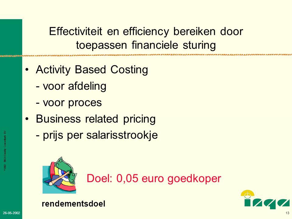 © 2002 INQA Quality Consultants BV 12 26-05-2002 Business-ICT kosten en baten totale life-cycle Netto Baten 4 jaar