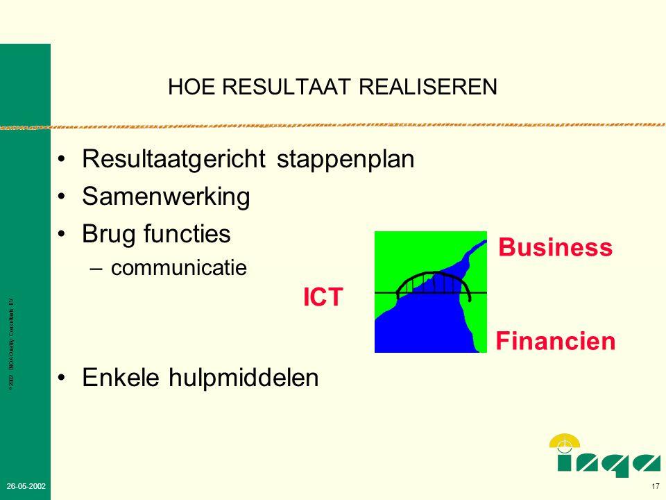 © 2002 INQA Quality Consultants BV 16 26-05-2002 RESULTAAT VAN © BI π DIENST VOOR U •Inzicht en overzicht performance van de ICT •Rendementsverbeteringen ICT en (in)direct voor de Business •Verbeterde klantrelatie met de business •Bestuurbaarder ICT afdeling •Verbeterde kwaliteitszorg (KPI's)
