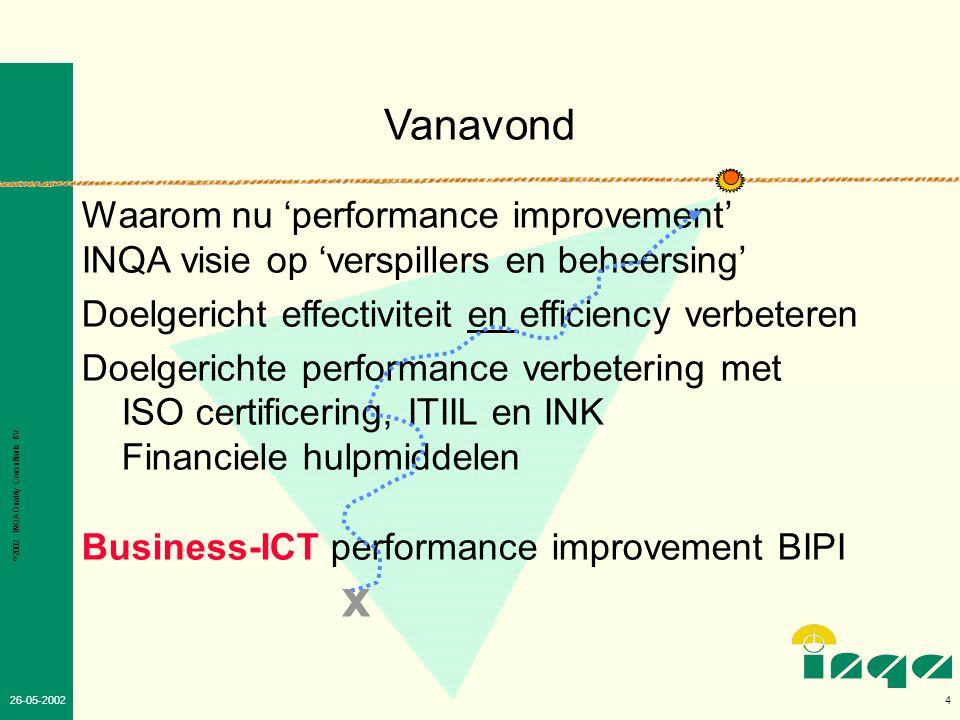 © 2002 INQA Quality Consultants BV 3 26-05-2002 U BENT KLANT •Welke vragen heeft U met betrekking tot een optimale,rendabele en kwalitatieve ICT?