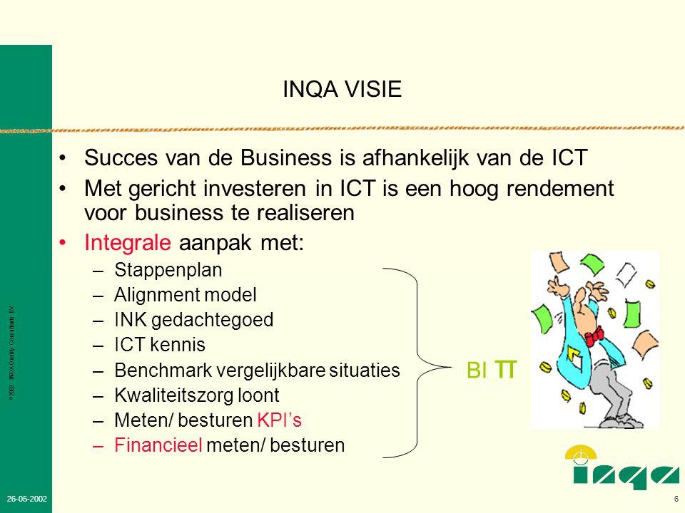 © 2002 INQA Quality Consultants BV 5 26-05-2002 WAAROM NU PERFORMANCE IMPROVEMENT.