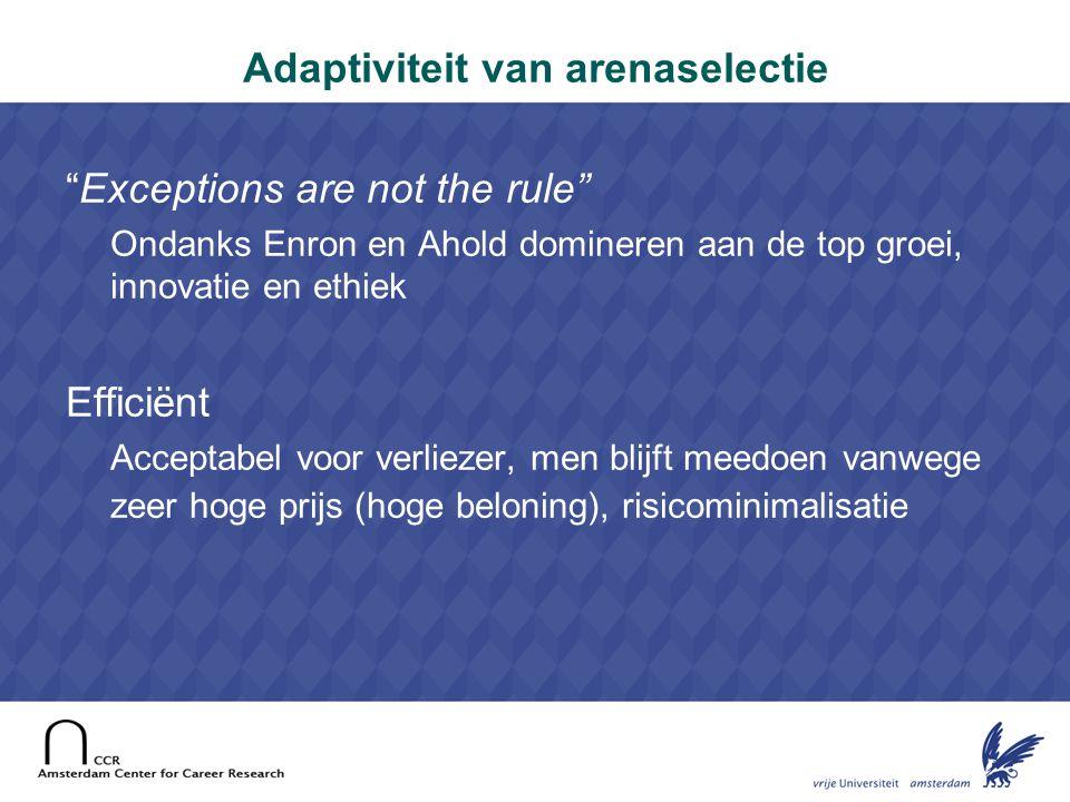 15 Adaptiviteit van arenaselectie Exceptions are not the rule Ondanks Enron en Ahold domineren aan de top groei, innovatie en ethiek Efficiënt Acceptabel voor verliezer, men blijft meedoen vanwege zeer hoge prijs (hoge beloning), risicominimalisatie
