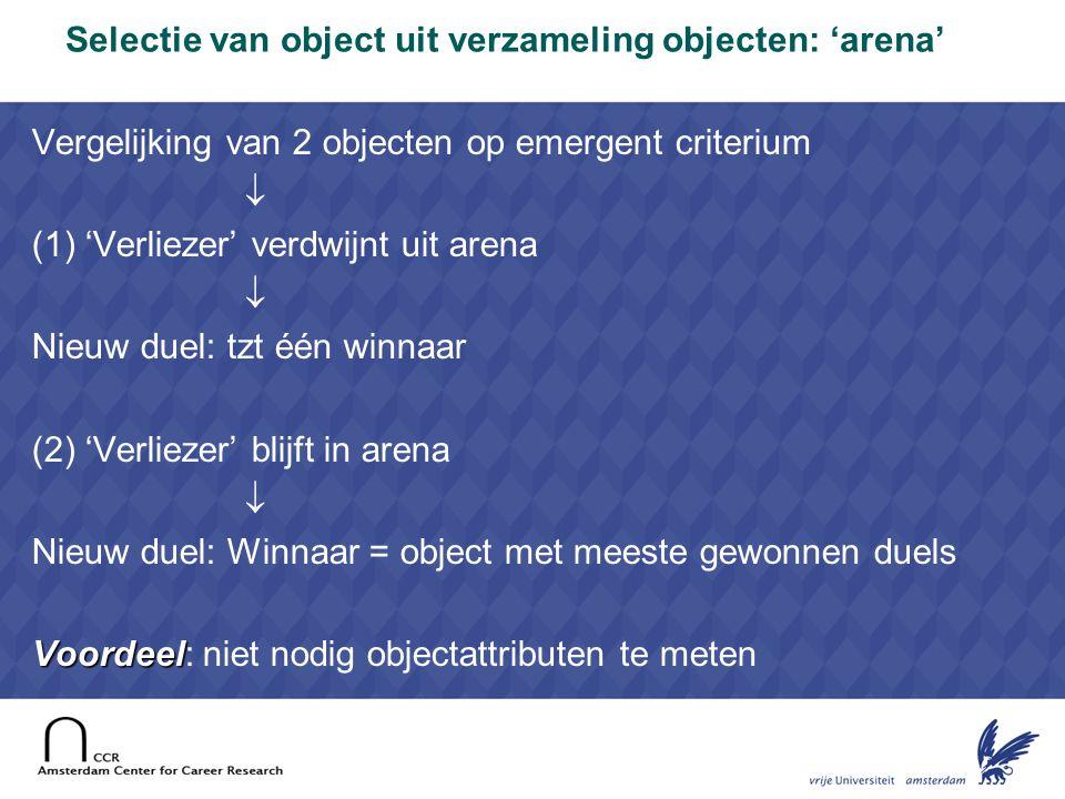 8 Soorten selectie Arena selectie ('succesvolheid') • relatieve selectie: persoon A X persoon B • concrete situatie ('arena') • emergente criteria • preselectie ('arenatoegang') op prestatie • grote beslisruimte  Absolute selectie ('effectiviteit') • persoon X functiecriteria (competenties, resultaten) • expliciete criteria • mechanische beslisregel