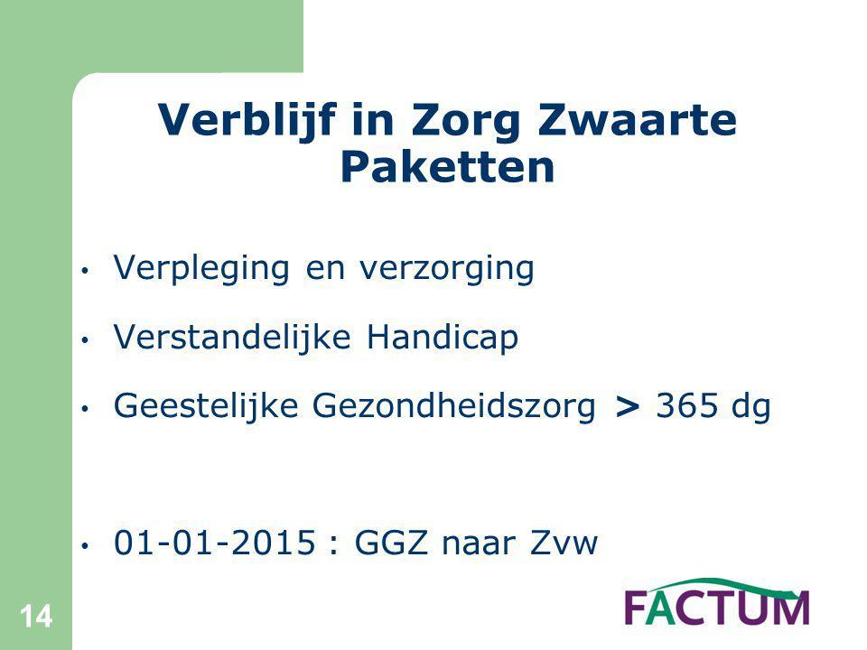 14 Verblijf in Zorg Zwaarte Paketten • Verpleging en verzorging • Verstandelijke Handicap • Geestelijke Gezondheidszorg > 365 dg • 01-01-2015 : GGZ naar Zvw