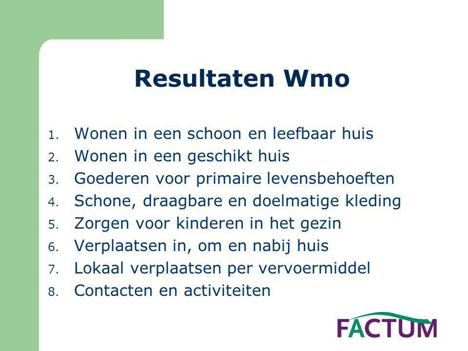 Resultaten Wmo 1. Wonen in een schoon en leefbaar huis 2. Wonen in een geschikt huis 3. Goederen voor primaire levensbehoeften 4. Schone, draagbare en