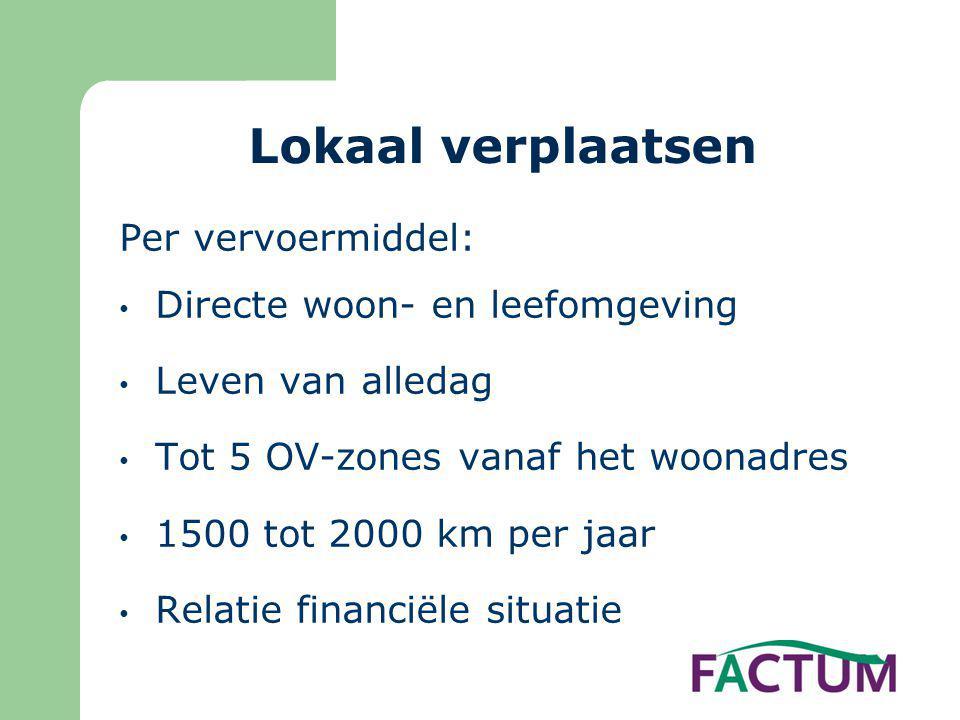 Lokaal verplaatsen Per vervoermiddel: • Directe woon- en leefomgeving • Leven van alledag • Tot 5 OV-zones vanaf het woonadres • 1500 tot 2000 km per jaar • Relatie financiële situatie