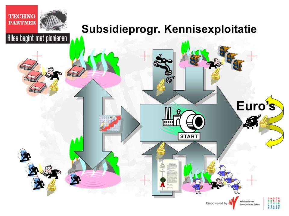 Subsidieprogr. Kennisexploitatie Euro's