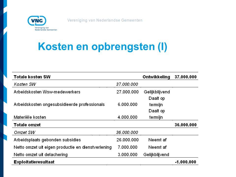 Vereniging van Nederlandse Gemeenten Kosten en opbrengsten (I)
