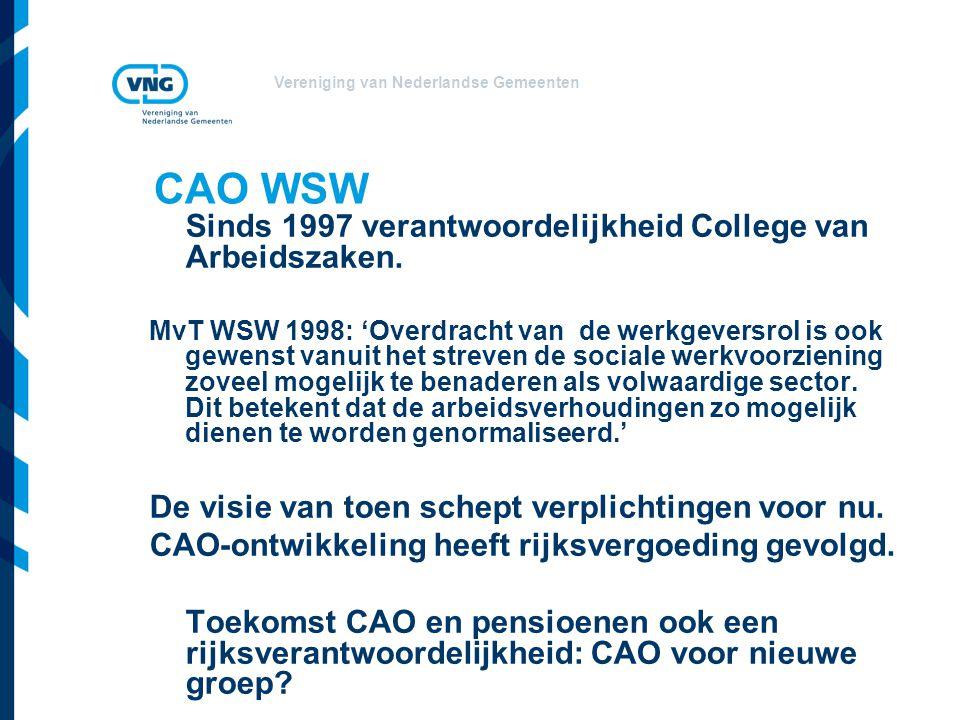 Vereniging van Nederlandse Gemeenten CAO WSW Sinds 1997 verantwoordelijkheid College van Arbeidszaken.