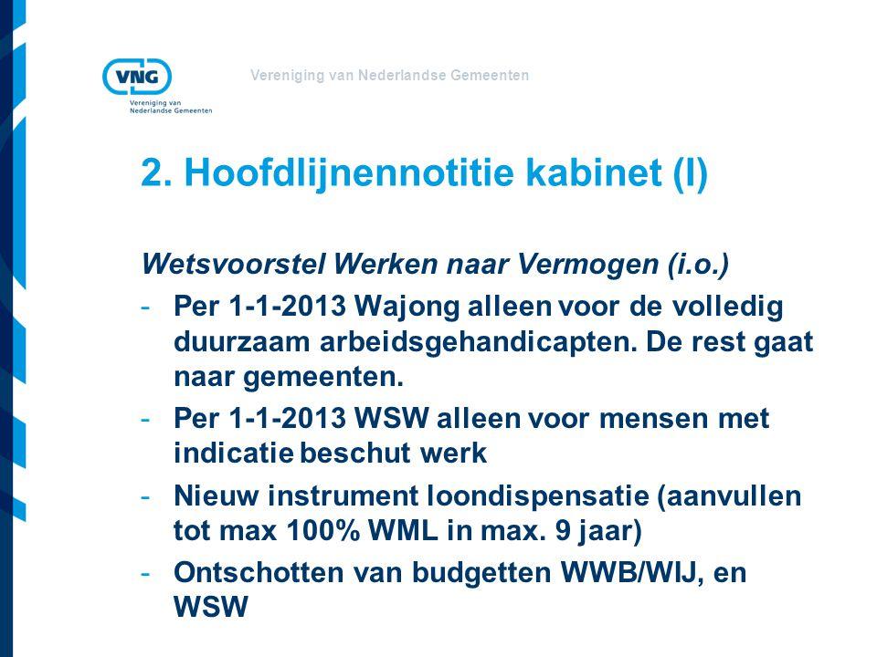 Vereniging van Nederlandse Gemeenten Herstructureringsfonds Knelpunt van dalende rijksvergoeding geldt voor alle bedrijven.