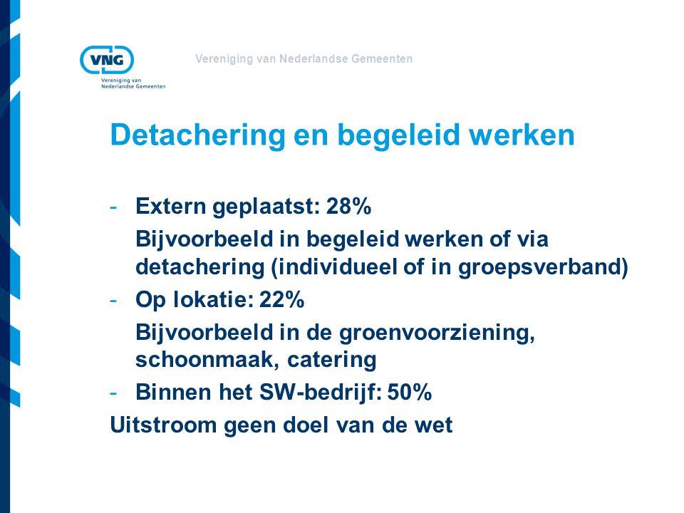 Vereniging van Nederlandse Gemeenten Detachering en begeleid werken -Extern geplaatst: 28% Bijvoorbeeld in begeleid werken of via detachering (individueel of in groepsverband) -Op lokatie: 22% Bijvoorbeeld in de groenvoorziening, schoonmaak, catering -Binnen het SW-bedrijf: 50% Uitstroom geen doel van de wet