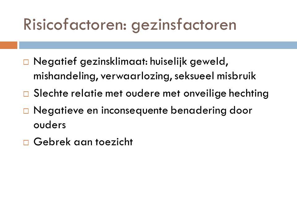 Risicofactoren: gezinsfactoren  Negatief gezinsklimaat: huiselijk geweld, mishandeling, verwaarlozing, seksueel misbruik  Slechte relatie met oudere