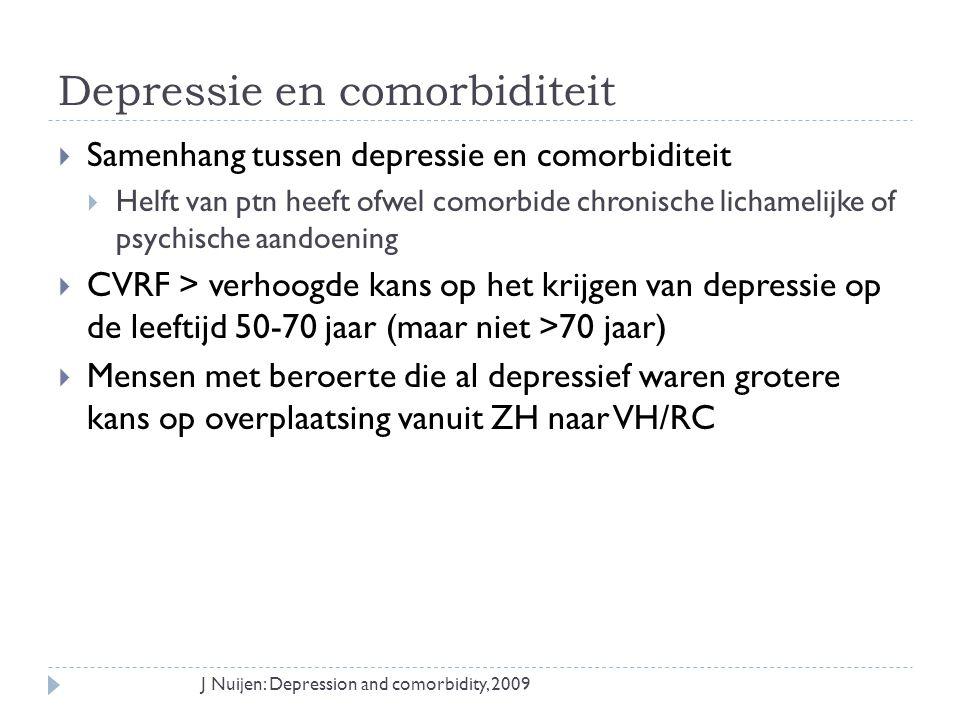 Depressie en comorbiditeit  Samenhang tussen depressie en comorbiditeit  Helft van ptn heeft ofwel comorbide chronische lichamelijke of psychische aandoening  CVRF > verhoogde kans op het krijgen van depressie op de leeftijd 50-70 jaar (maar niet >70 jaar)  Mensen met beroerte die al depressief waren grotere kans op overplaatsing vanuit ZH naar VH/RC J Nuijen: Depression and comorbidity, 2009
