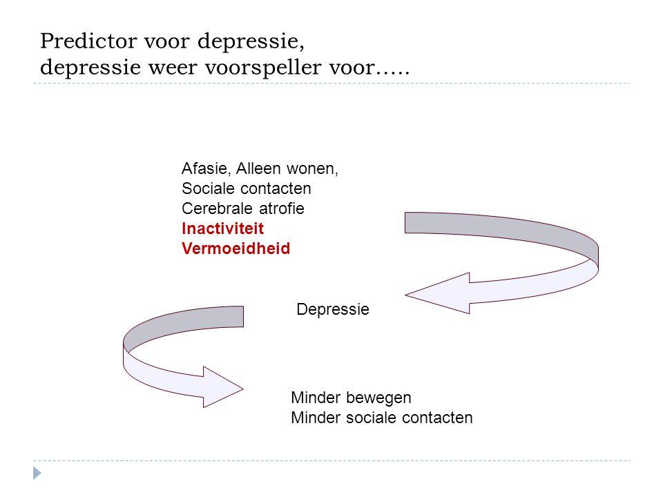 Predictor voor depressie, depressie weer voorspeller voor….. Afasie, Alleen wonen, Sociale contacten Cerebrale atrofie Inactiviteit Vermoeidheid Depre