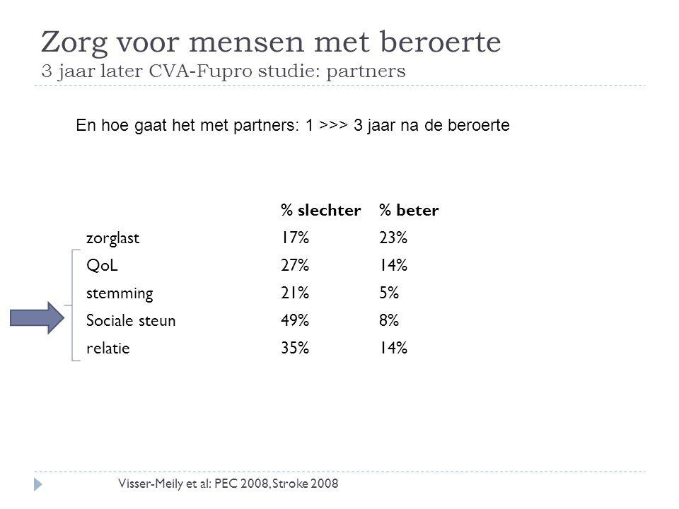 Zorg voor mensen met beroerte 3 jaar later CVA-Fupro studie: partners % slechter% beter zorglast17%23% QoL27%14% stemming21%5% Sociale steun49%8% relatie35%14% En hoe gaat het met partners: 1 >>> 3 jaar na de beroerte Visser-Meily et al: PEC 2008, Stroke 2008
