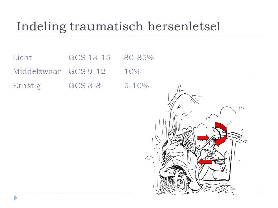 Indeling traumatisch hersenletsel LichtGCS 13-1580-85% Middelzwaar GCS 9-1210% Ernstig GCS 3-85-10%