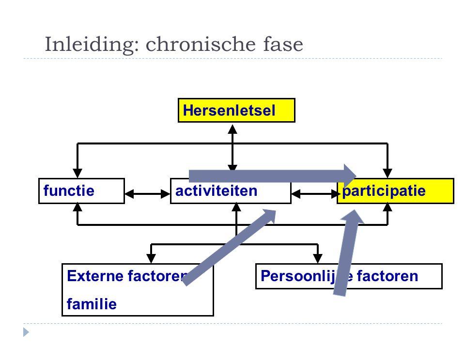 (Sub)acuut 0 - 14 dagen Herstel 0 – 6 maanden Adaptatie 6 – 12 maanden Stabilisatie > 1 jaar Diagnostiek Prognostiek Voorlichting Training Educatie Strategieën Aanpassing Monitoring Bijscholing Fasering